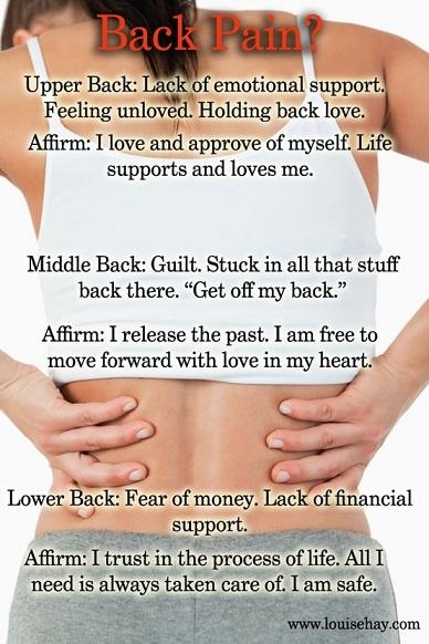 healingbackaffirmationsbylouisehay