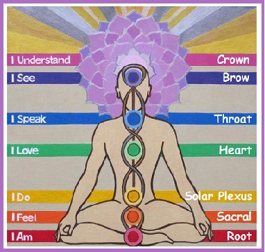 Color Affirmations for Chakras