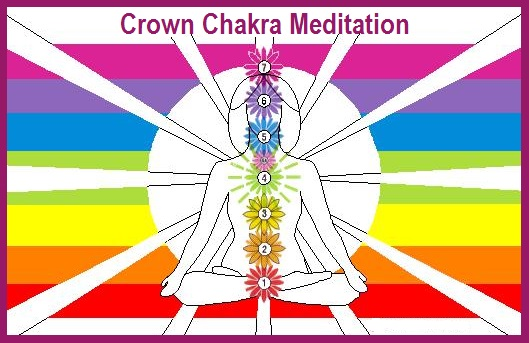 Crown Chakra Meditation Revisited