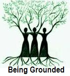 Grounding Essential OIl Stablizes & Balances