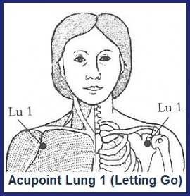 Letting Go: Acupoint Lung 1