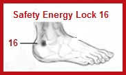 Safety Energy Locks for Headaches