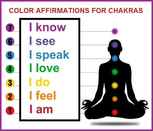 Color Affirmations For The Chakras