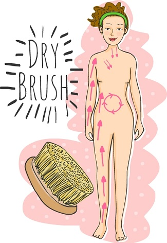 Dry Brushing The Lymphatic System