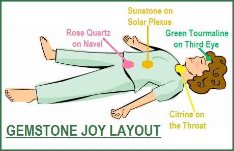 Gemstone Joy Layout Treatment