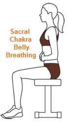 Sacral Chakra Belly Breath Exercise