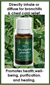 Color Acupressure & EO for Bronchitis
