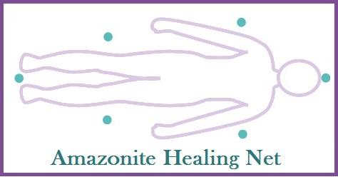 Amazonite Healing Net