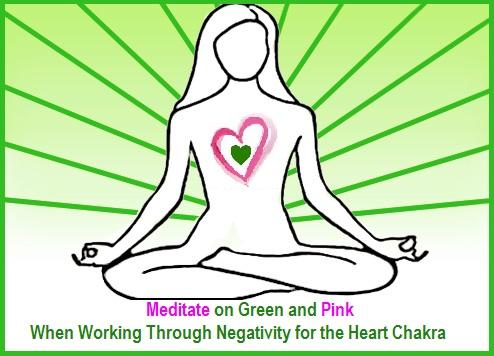 Working Through Heart Chakra Negativity