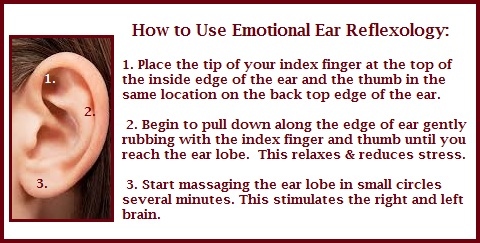 Emotional Ear Reflexology