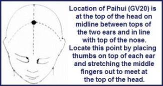 Benefits of Daily Scalp Massage