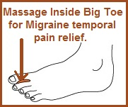 Big Toes Relieve Migraine Pain