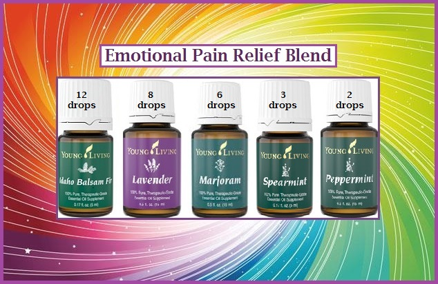 Emotional Pain Relief Blend