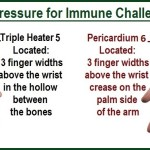 Acupressure For Immune Challenges & More