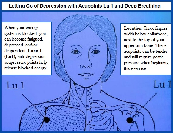Acupressure Depression Breathing Exercise