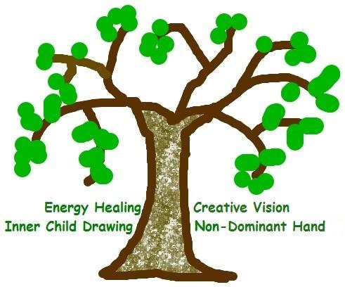 Energy Healing - Creative Vision