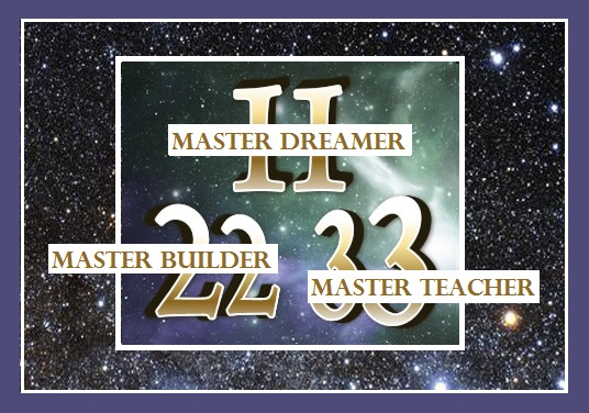 What Are Master Numbers?