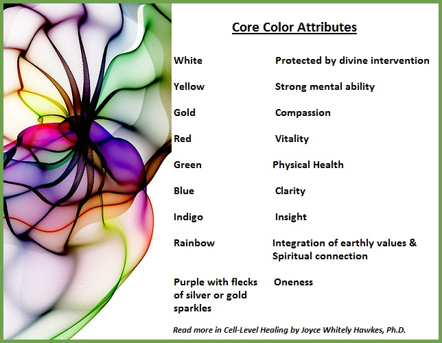 Bridge to Healing - Your Core Colors