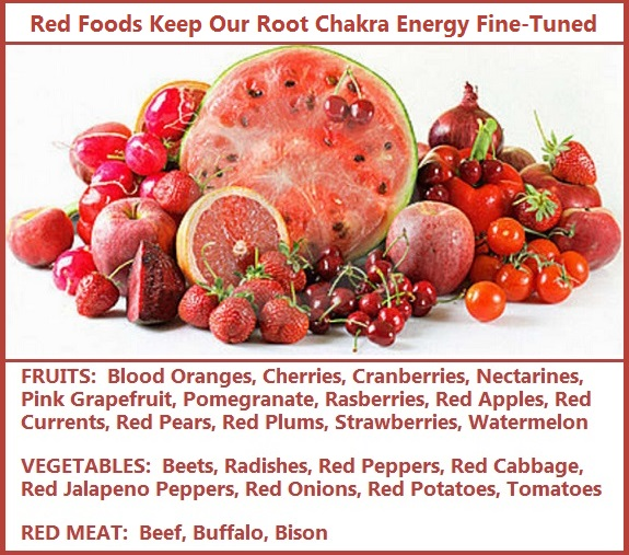 Vegetables/Fruit Ground Root Chakra