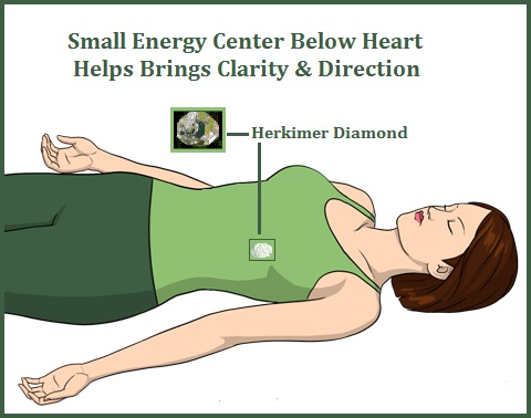 Heart Energy Balancing & More