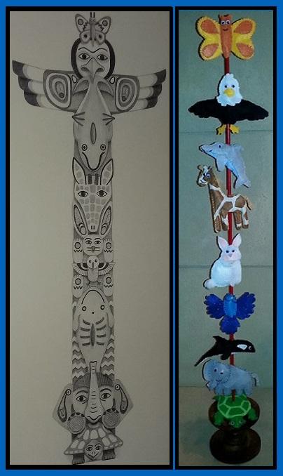 Create Your Chakras' Animal Totem
