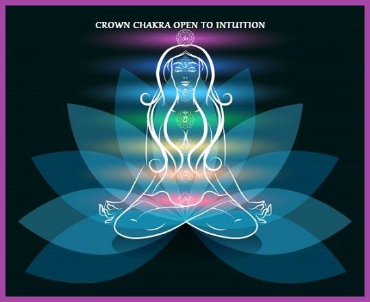 Crown Chakra Mantra